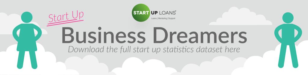 British Business Dreamers Survey