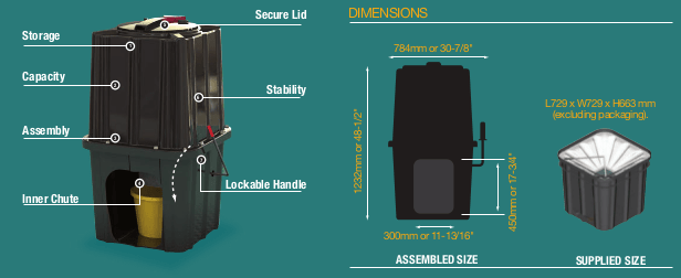 Smart Bunker design features infographic
